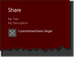 SharePane