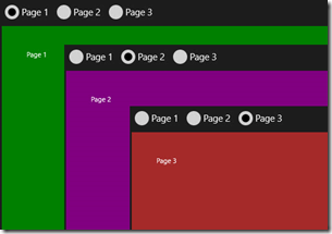 Simulating A Tab Control in a Windows 8 Application (4/4)
