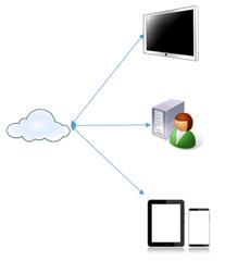 Modern Enterprise Applications – A Mobile Web Strategy (1/2)